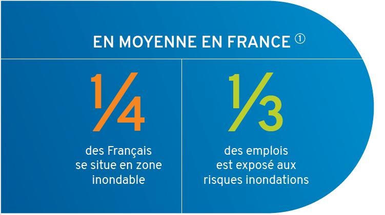 1_français_sur_4_se_trouve_en_zone_inondable