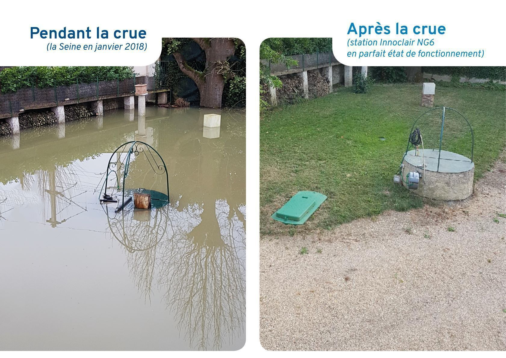zone-inondable-ANC-exemple_en_bords_de_Seine